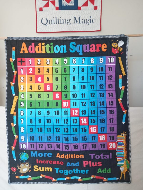 Kids addition squares