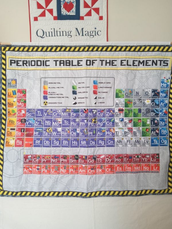Periodic table wall hanging 35x41 inch